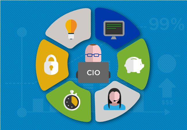 Los CIOs prueban las mieles de la nube