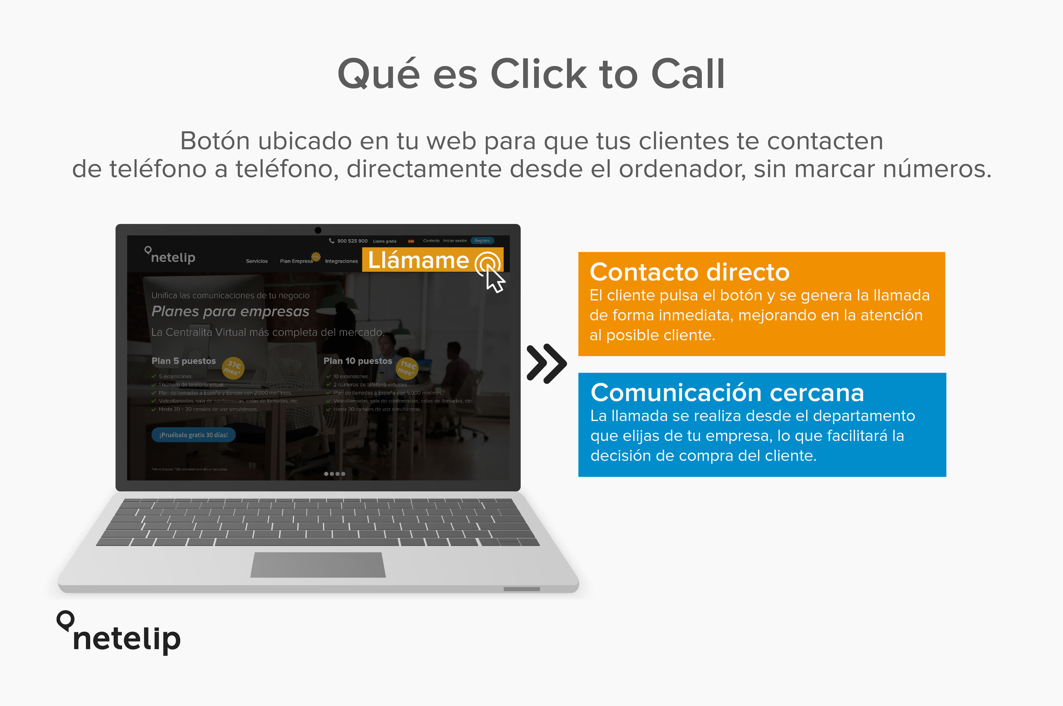 ¿Qué es el Click to Call?