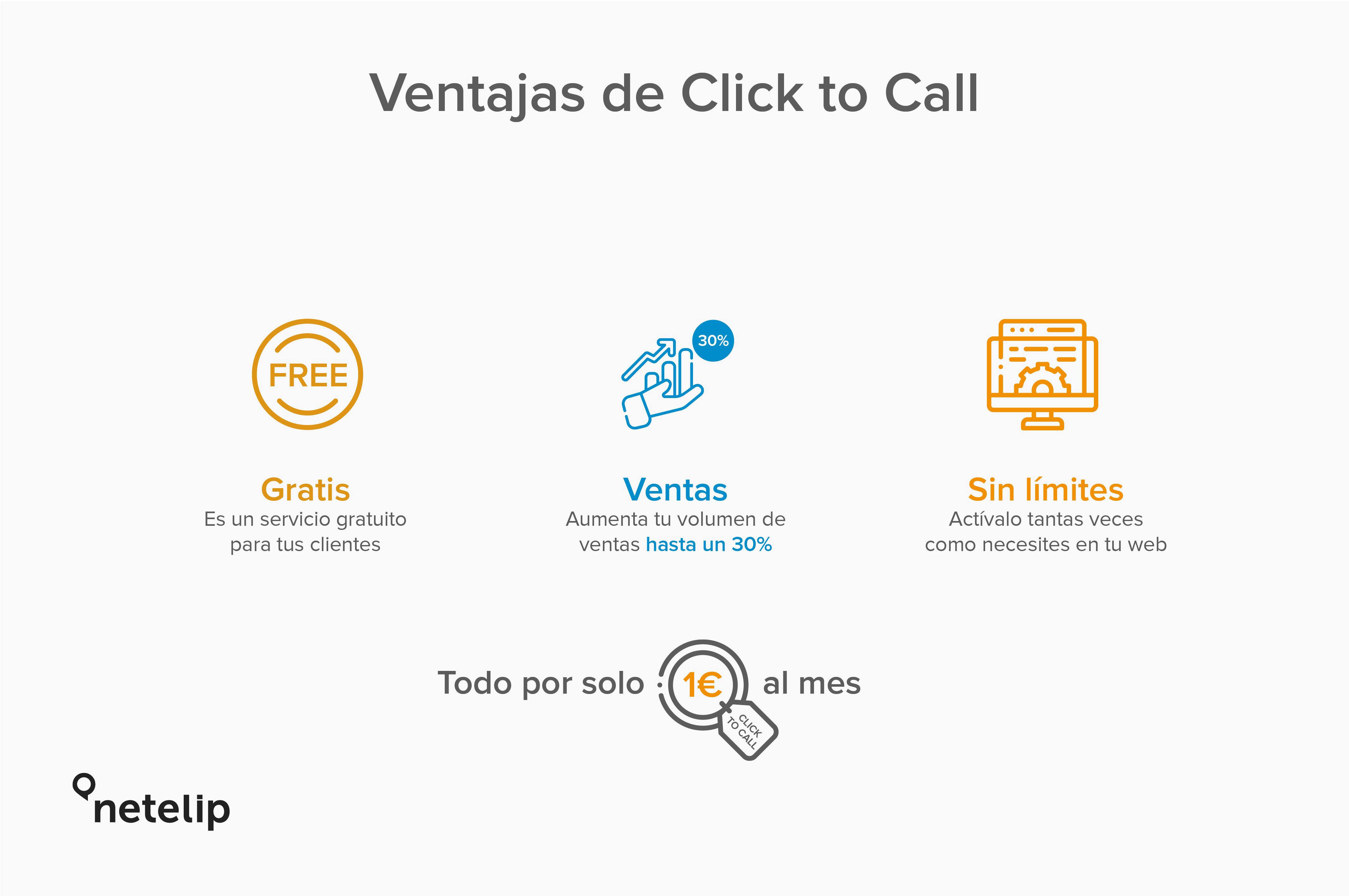 El Click to Call y su multitud de ventajas