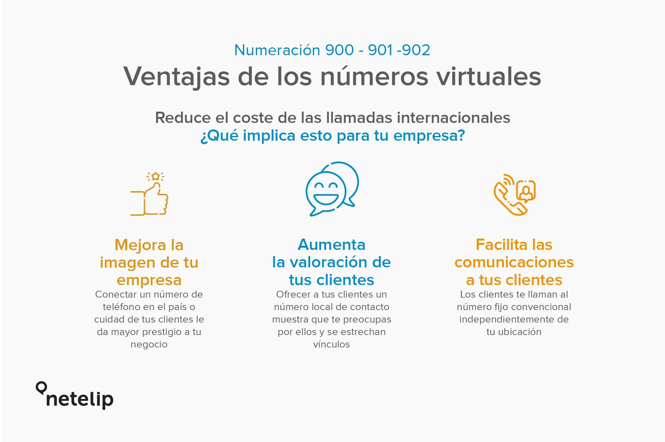 Ventajas de los números virtuales